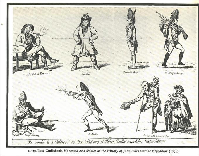 John Bull Criukshank 1793
